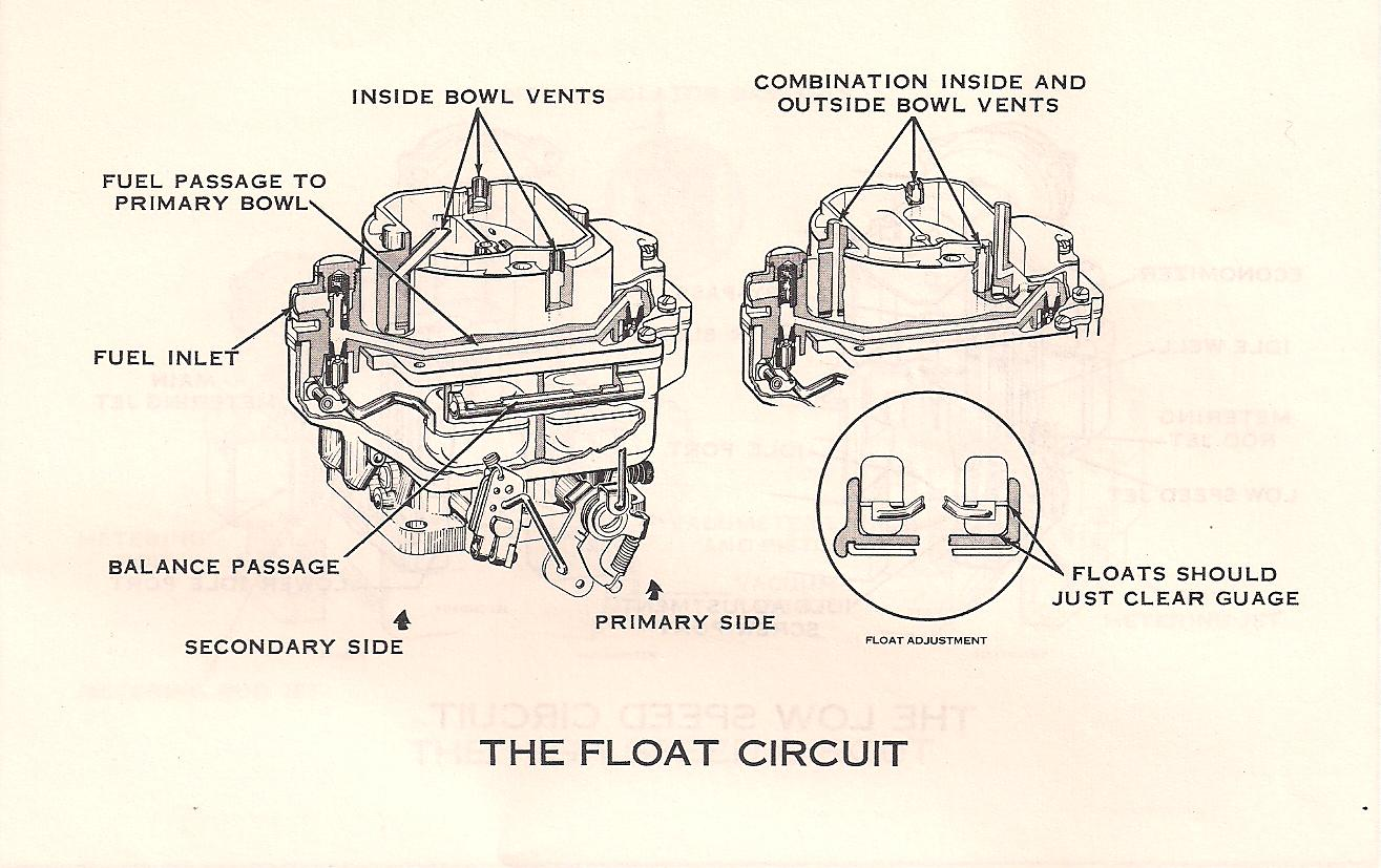 Wcfb Float Circuit on Zenith Carburetor Adjustment